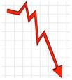 Chart Declining